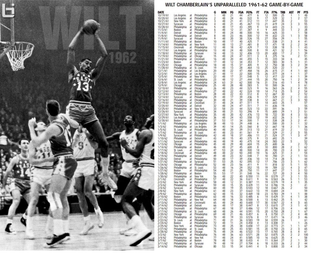 BIL-WILT-1962