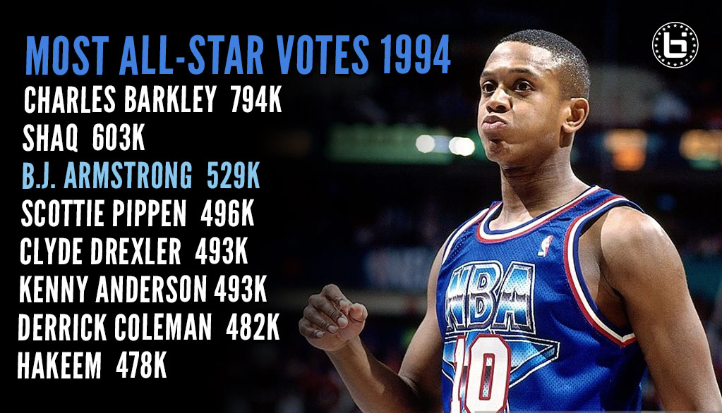 Remembering when B.J. Armstrong led all guards (3rd overall) in All-Star votes in 1994