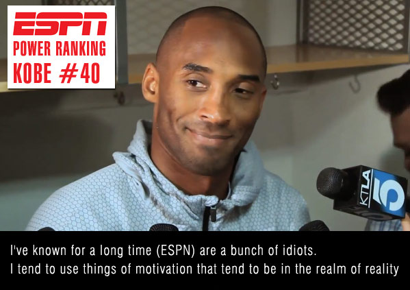 "Kobe Bryant calls ESPN a ""bunch of idiots"" for ranking him 40th"