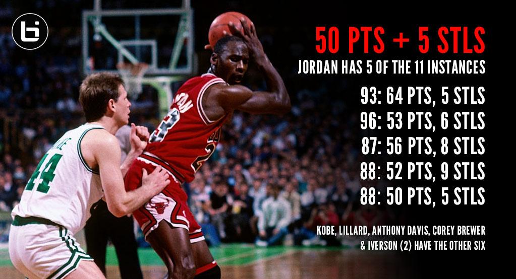 1988: Michael Jordan 52 points & 9 steals (8 In 1st Half) Vs The Celtics