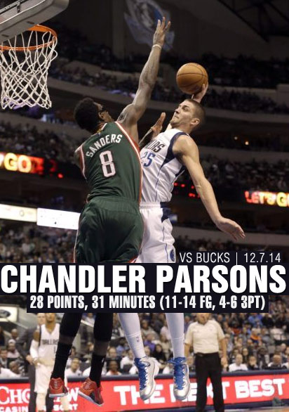 Chandler Parsons 28pts & 1 nasty dunk attempt on Larry Sanders