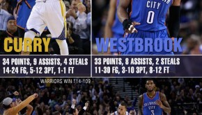 bil-curry-westbrook