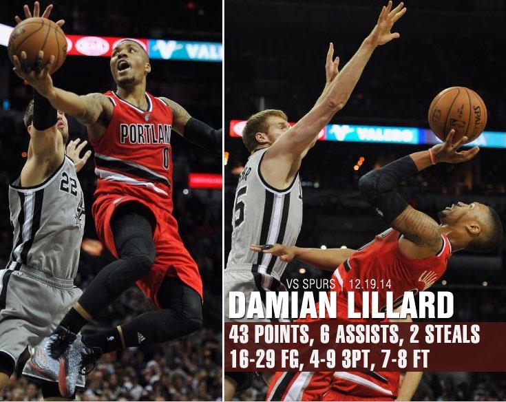 Damian Lillard scores career-high 43 in triple OT win over Spurs