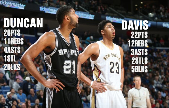 Anthony Davis had a block party against Duncan and the Spurs