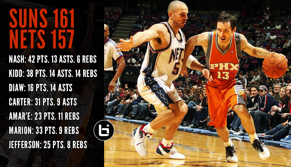 2006: The Nets & Suns combined for 318 points in a double OT thriller