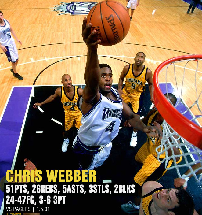 2001: Chris Webber goes off for 51pts & 26rebs vs the Pacers