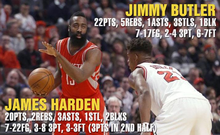Jimmy Butler sick block on Harden, dunk on Howard & performance vs Rockets