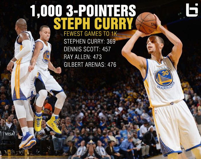 Stephen Curry becomes youngest player ever to make 1,000 3-pointers