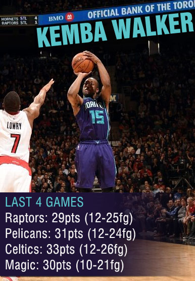 "Kemba ""Clutch Again"" Walker flirts with a triple double (29/8/7) vs Lowry & the Raptors"