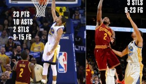 BIL-STEPH-IRVING