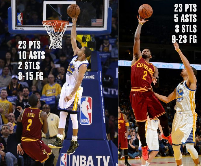 kyrie 1 wallpaper stephen curry lebron james