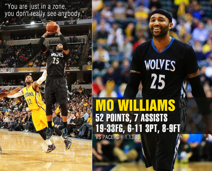 Mo Williams scores a career & franchise high 52 points vs the Pacers
