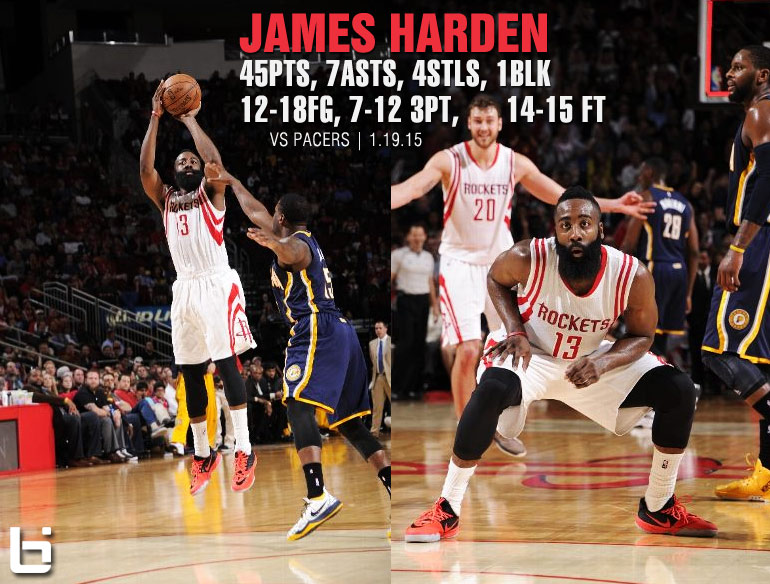 James Harden has season-high 45 points vs the Pacers