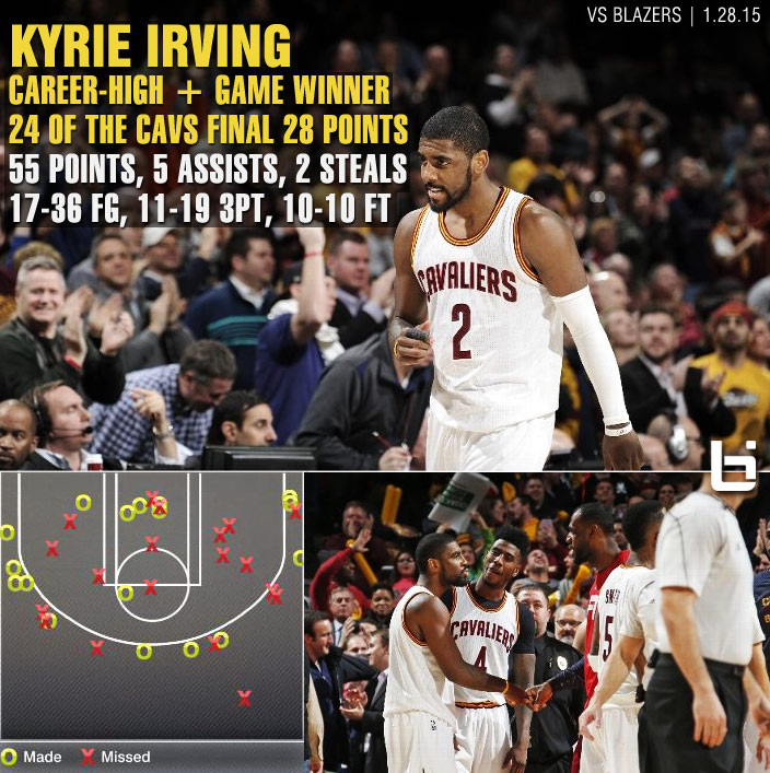 Kyrie Irving scores 55, hits 11 3-pointers including game ...