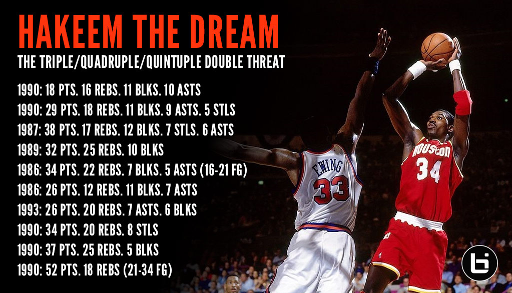 Hakeem Olajuwon – the Triple/Quadruple/Quintuple Double Threat