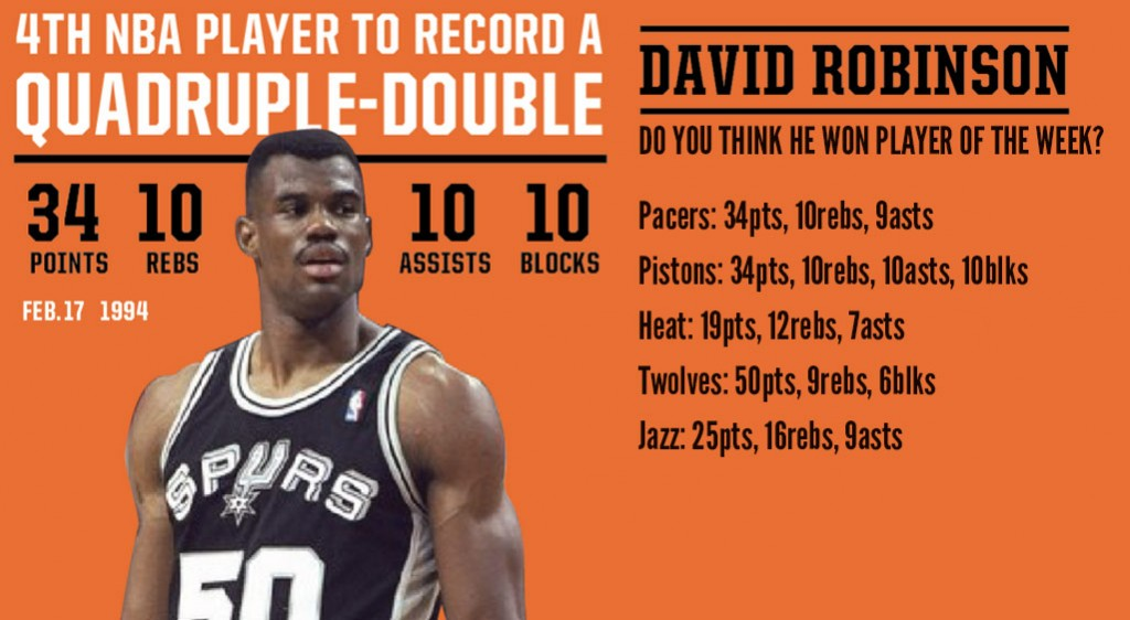 Remembering When David Robinson Recorded A Quadruple Double During A Monster Fantasy Week