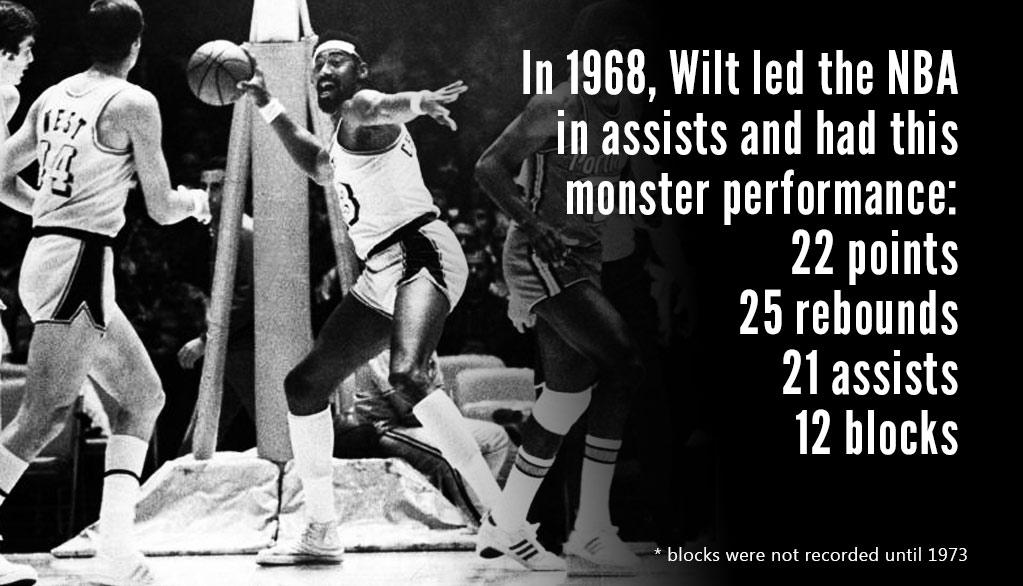 Wilt Chamberlain's Passing Skills
