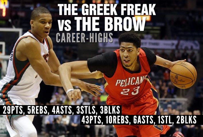 The Greek Freak (29/5/4/3/3) -vs- The Brow (43/10) / Both Freaks go off for career-highs