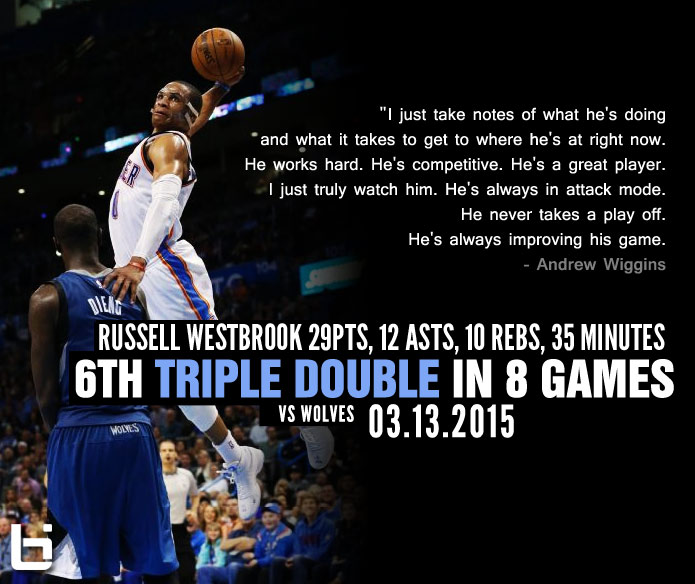 Russell Westbrook Gets 6th Triple Double in 8 Games..But Did He Really Get a 10th Rebound?