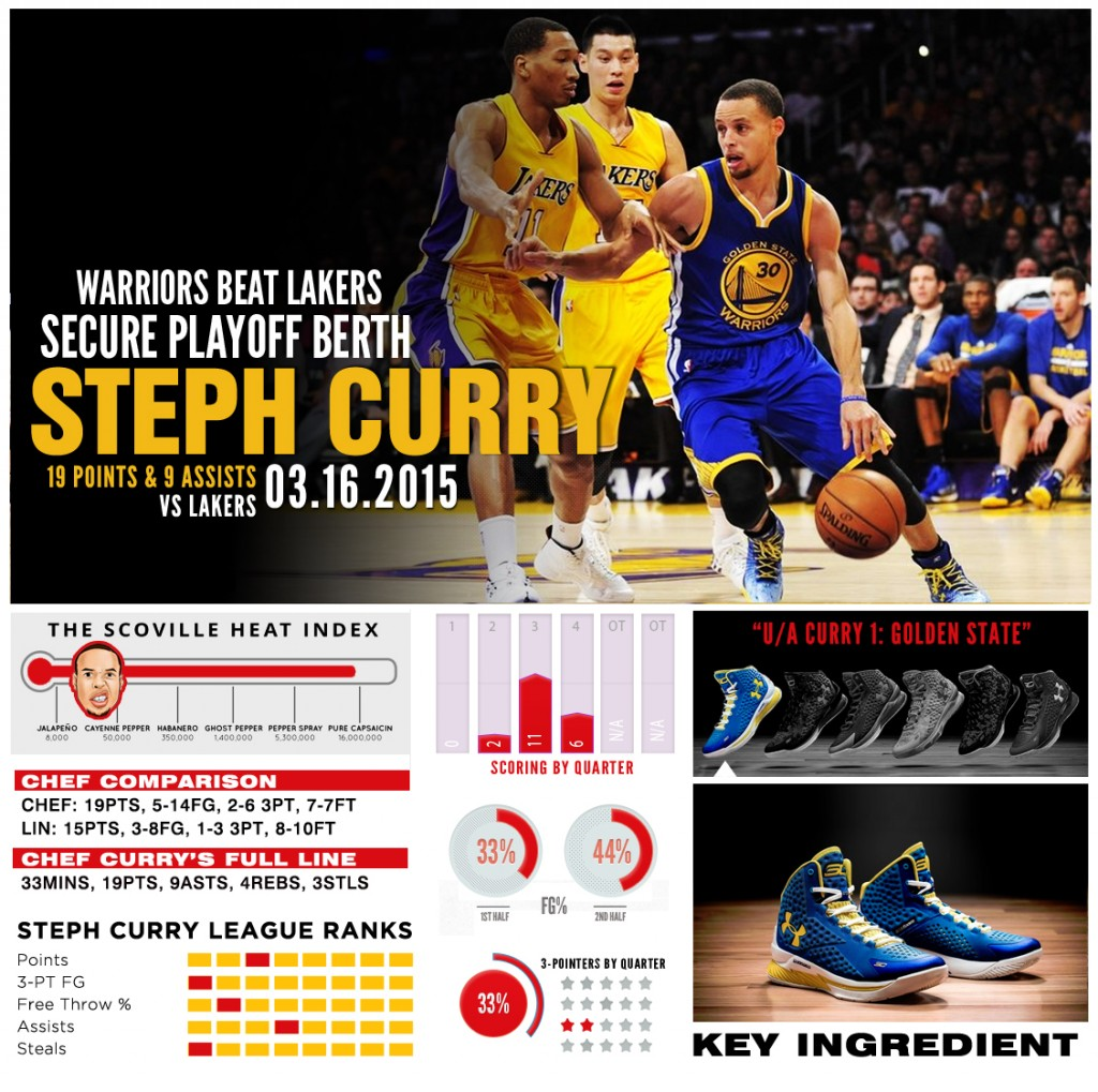 stephcurry-ua-chef-lakers