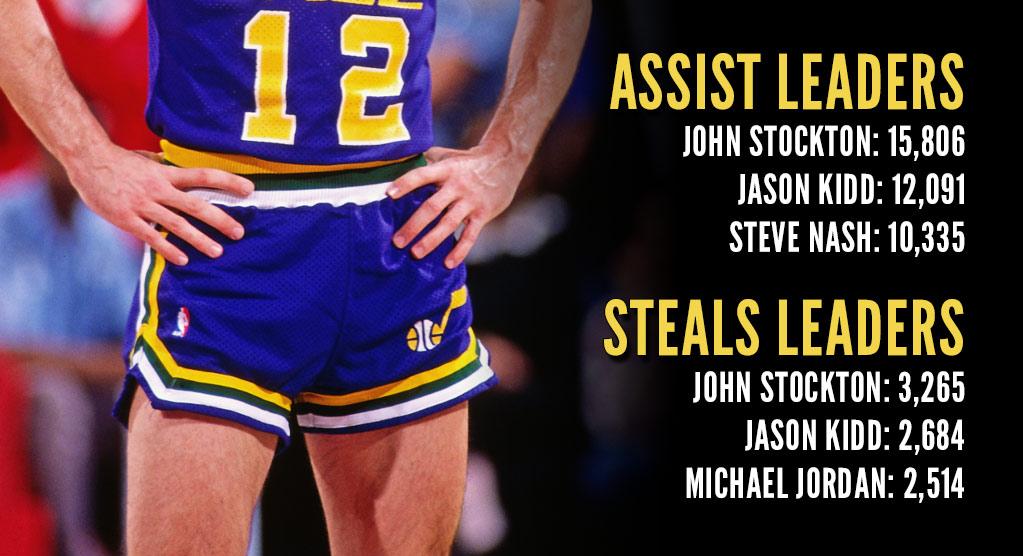 John Stockton's NBA Records Will Never Ever Be Broken