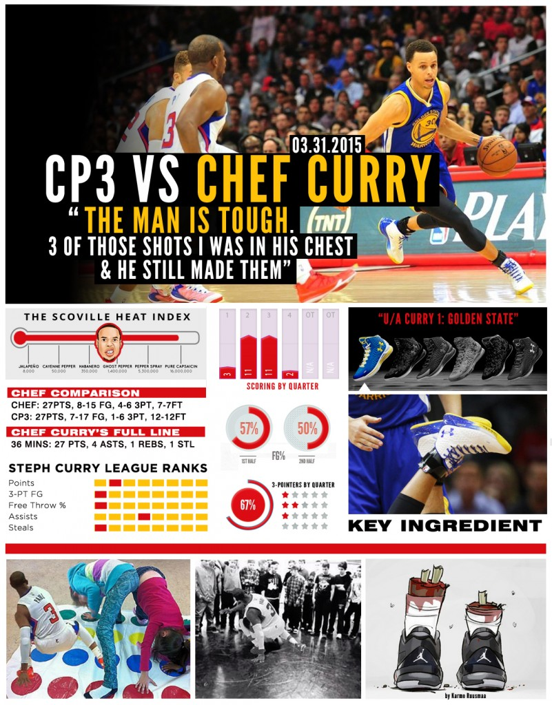 stephcurry-ua-chef-CP3