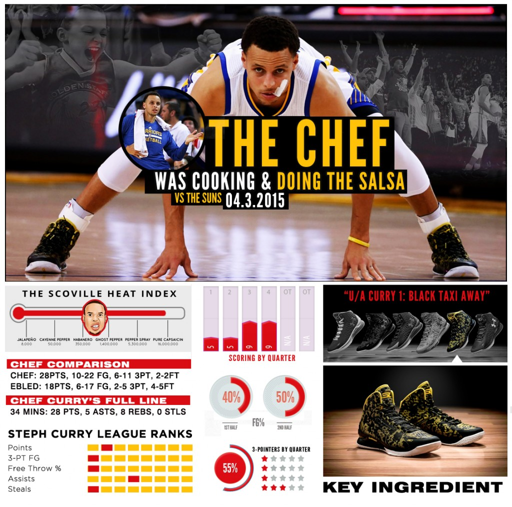 stephcurry-ua-chefSUNS