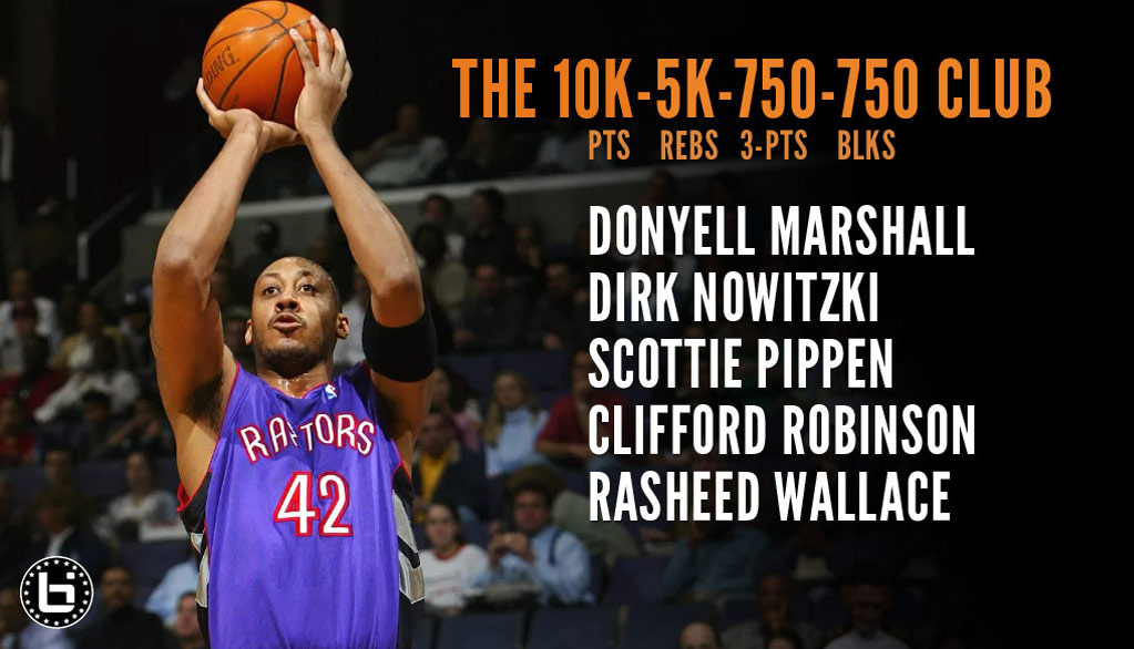 (2005) Donyell Marshall Tied A NBA record With 12 3-Pointers…Off The Bench!