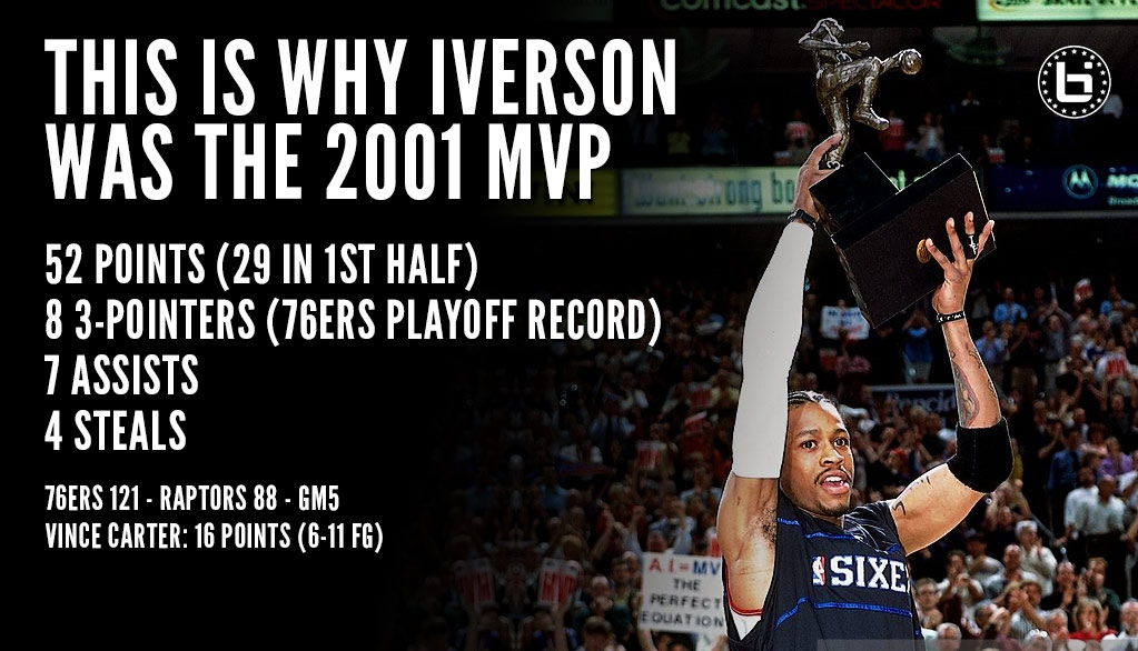 (2001) Allen Iverson Receives the MVP Award, Drops 52 on the Raptors in GM5