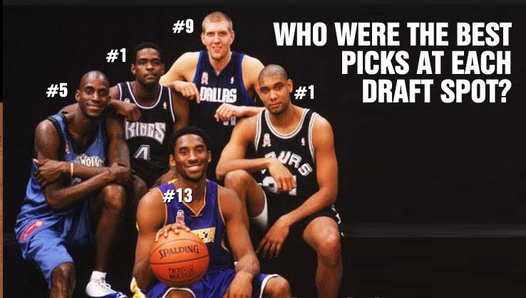 NBA DRAFT: Who Were The Best Picks By Each Draft Spot