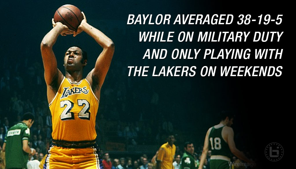 Elgin Baylor – Most Underrated Player in NBA History?