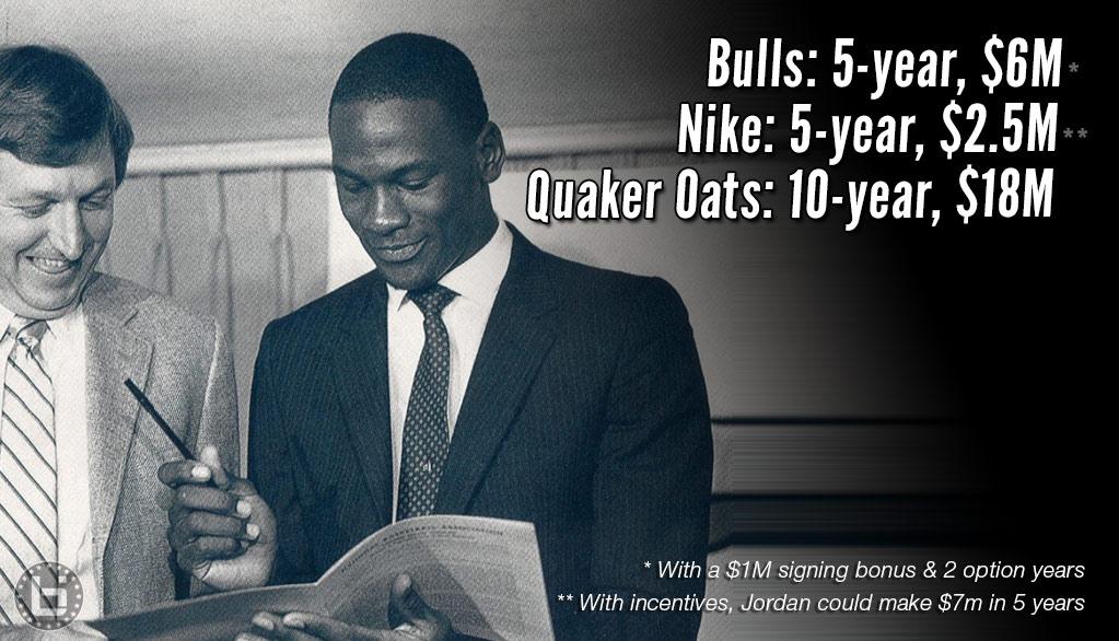 Michael Jordan's First Deals & Commercials