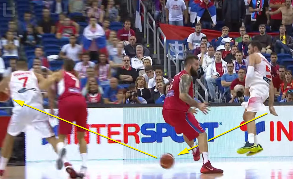 Rudy Fernandez With The Sick Between The Legs Assist Vs Serbia