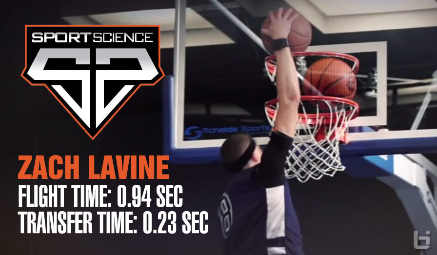Sports Science Breaks Down Zach LaVine's Jumping Ability