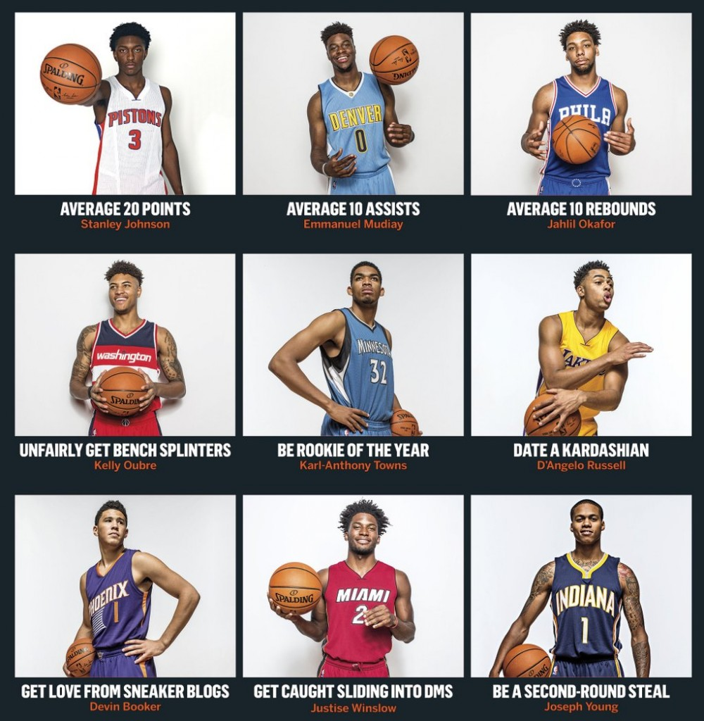 2015 Slam Magazine: Rookies Most Likely Too…