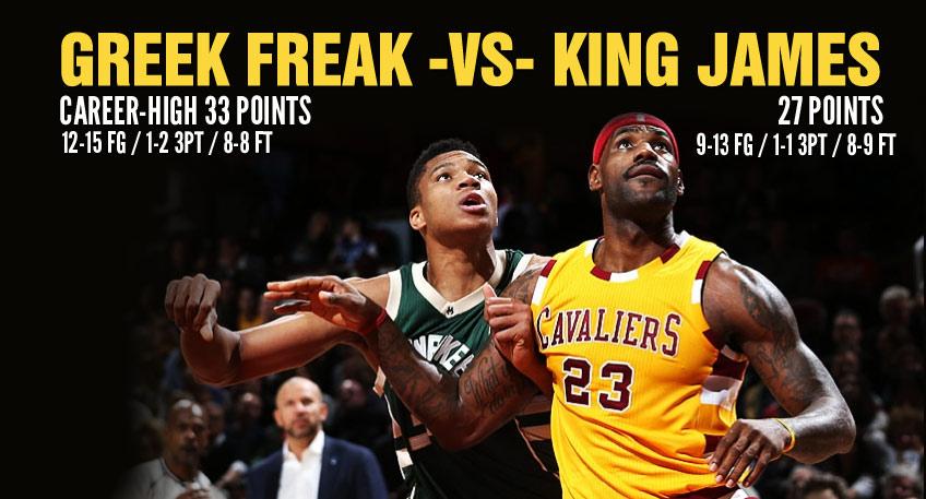 The Greek Freak vs King James Duel: Giannis Scores Career-High 33