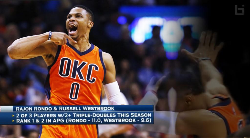 Russell Westbrook vs Rajon Rondo Duel: Beastbrook Gets Triple Double vs Mr Triple Double