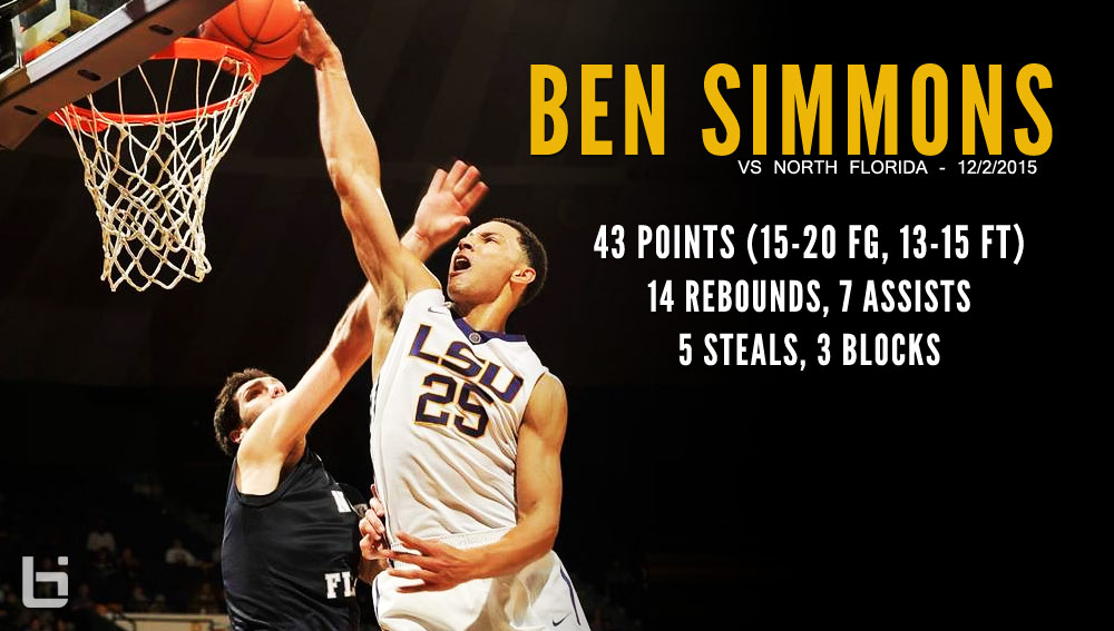 This Is Why Ben Simmons Will Be A Future #1 NBA Draft Pick: 43/14/7/5/3 vs North Florida