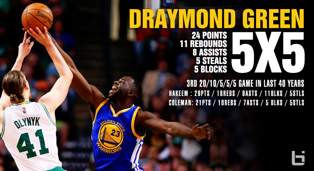 Draymond Green Had a 5×5 Game That Would Make Hakeem & AK47 Proud