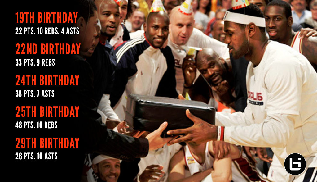 LeBron James' Best & Worst Performances On His Birthday