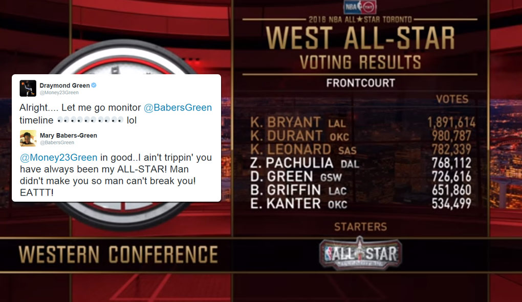 NBA Players (& Some Moms) React On Social Media To All-Star Starters & Snubs