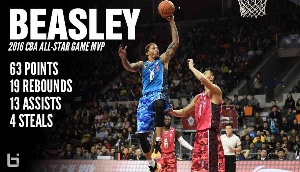 Michael Beasley Scores 63 Points With Triple Double, Wins Back-to-Back China All-Star Game MVP Awards