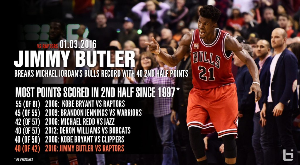 Jimmy Butler Scores 40 2nd Half Points, Breaking Michael Jordan's Franchise Record