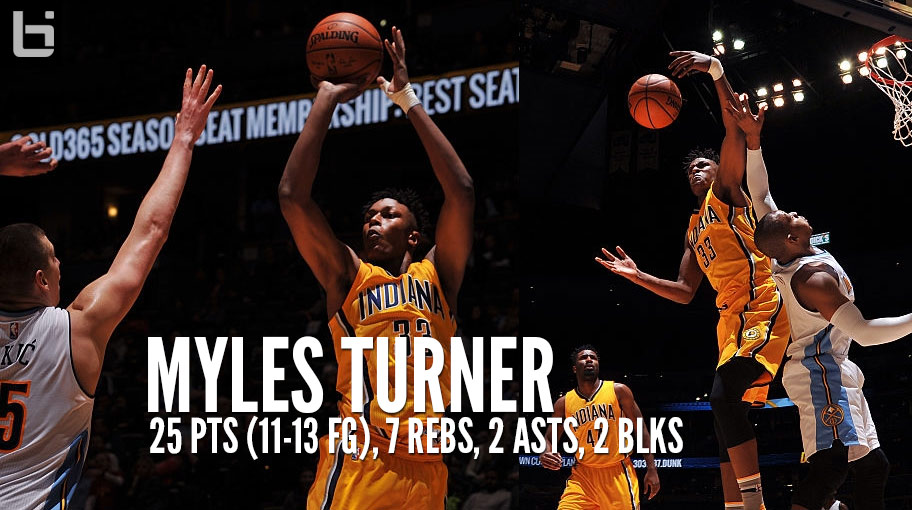 Big Man Myles Turner Shows Off His Sweet Shot, Scores Career-High 25 (11-13 fg) Vs Denver