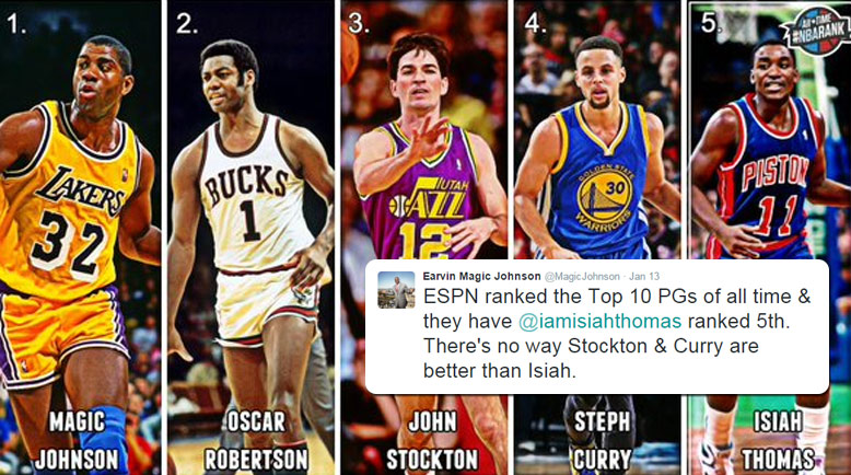"This is Why Magic Johnson Said ""No Way"" To Steph Curry Being Ranked Over Isiah Thomas on GOAT PGs List"