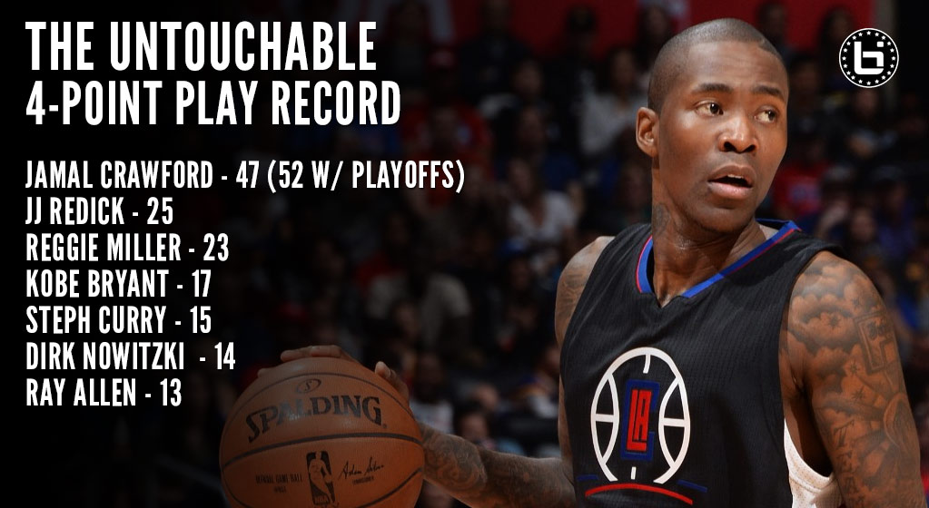 Jamal Crawford Continues To Add To His Untouchable NBA Record For 4-Point Plays