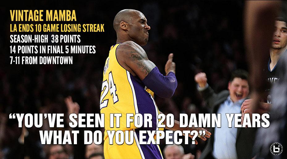"Kobe Takes Over 4th Quarter, Scores Season-High 38 vs Wolves, says ""You've seen it for 20 damn years"""