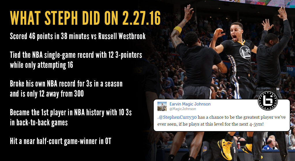 30 NBA Player Reactions To Steph Curry's Historic Performance (12 3s + GW) vs OKC