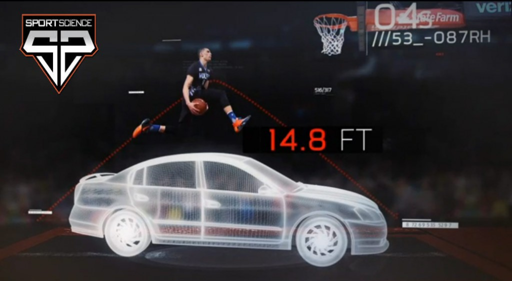 ESPN Sport Science Breaks Down Zach LaVine & Aaron Gordon's Best Contest Dunks