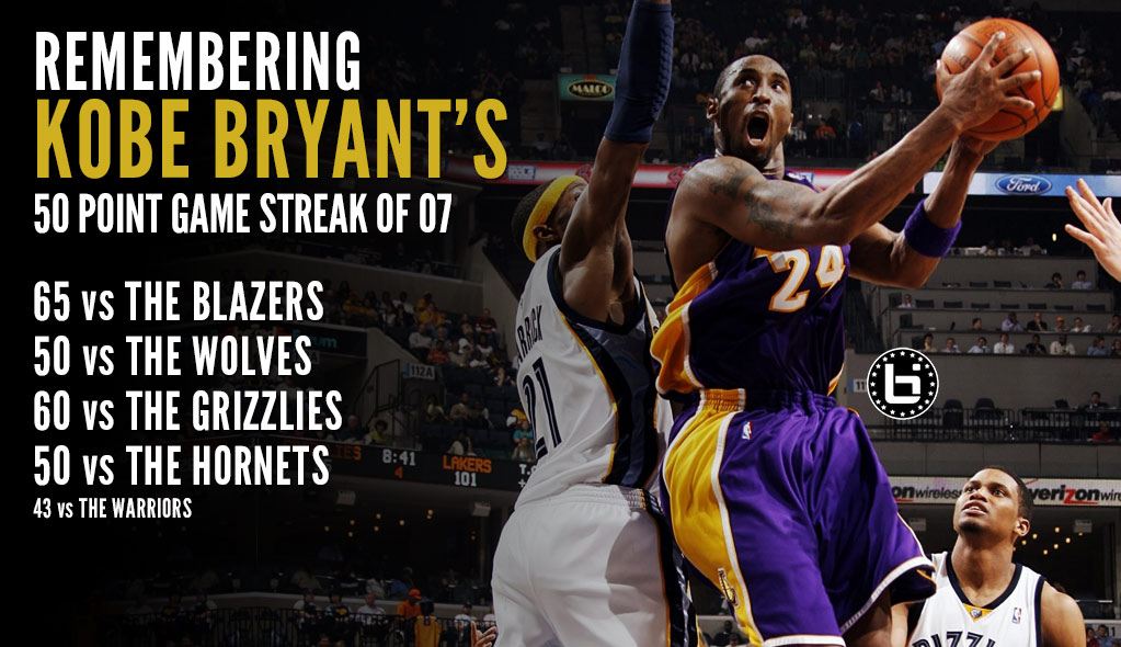 Remembering Kobe Bryant's Streak Of 50-Point Games In 2007